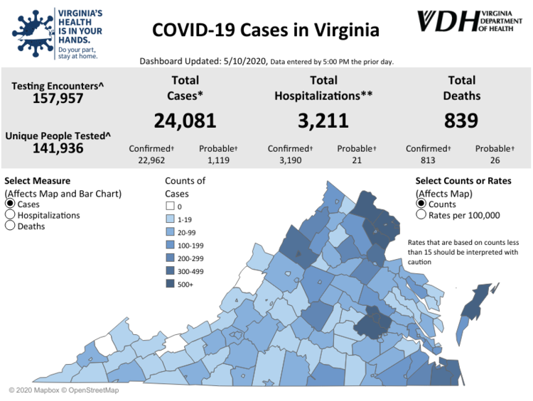 Virginia's COVID-19 statistics on May 10, 2020.